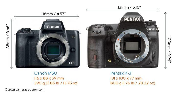 Canon M50 vs Pentax K-3 Camera Size Comparison - Front View