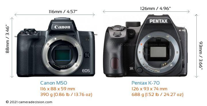 Canon M50 vs Pentax K-70 Camera Size Comparison - Front View