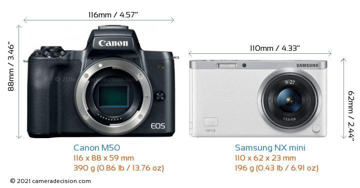 Canon M50 vs Samsung NX mini Camera Size Comparison - Front View