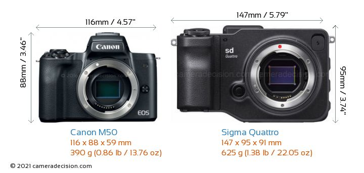 Canon M50 vs Sigma Quattro Camera Size Comparison - Front View
