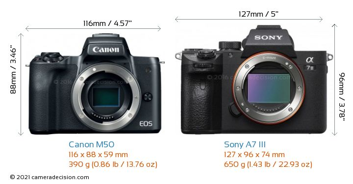 Canon M50 vs Sony A7 III Camera Size Comparison - Front View