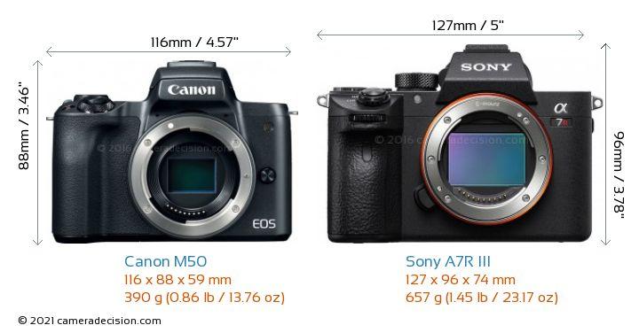 Canon M50 vs Sony A7R III Camera Size Comparison - Front View