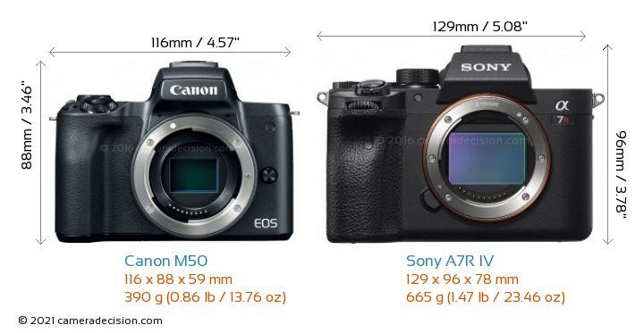 Canon M50 vs Sony A7R IV Camera Size Comparison - Front View