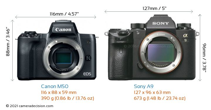 Canon M50 vs Sony A9 Camera Size Comparison - Front View