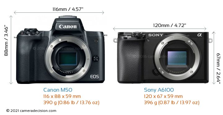 Canon M50 vs Sony A6100 Camera Size Comparison - Front View