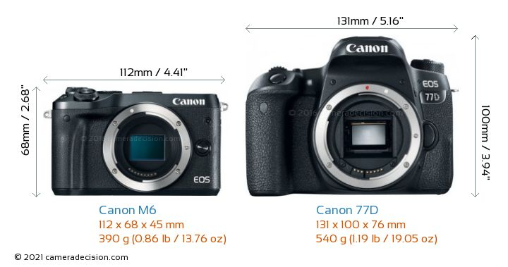 Canon M6 vs Canon 77D Camera Size Comparison - Front View