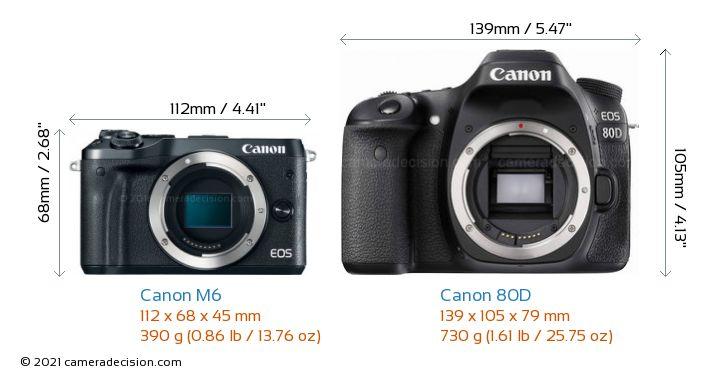 Canon M6 vs Canon 80D Camera Size Comparison - Front View