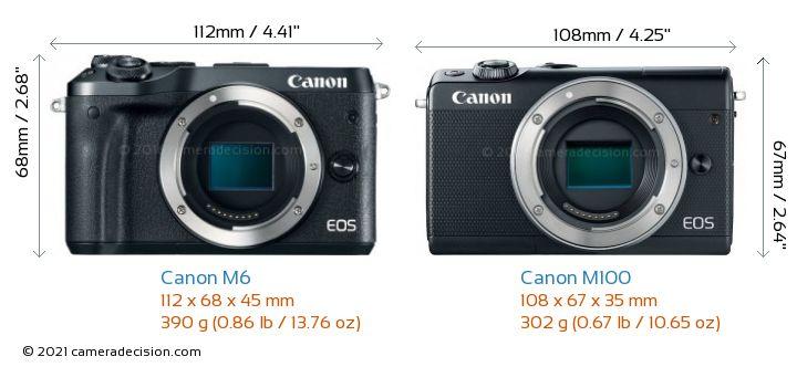 Canon M6 vs Canon M100 Camera Size Comparison - Front View