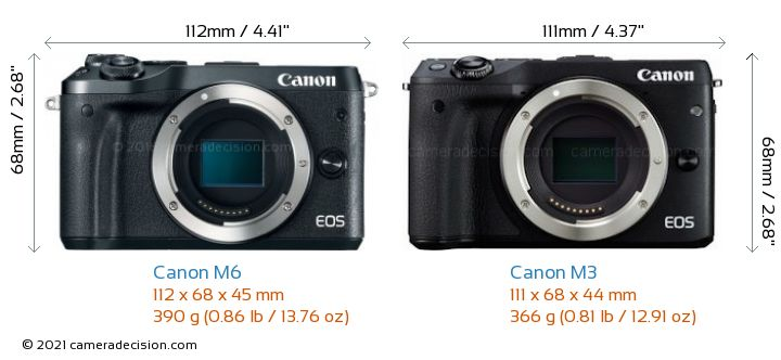 Canon M6 vs Canon M3 Camera Size Comparison - Front View