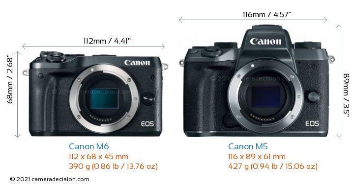 Canon M6 vs Canon M5 Camera Size Comparison - Front View
