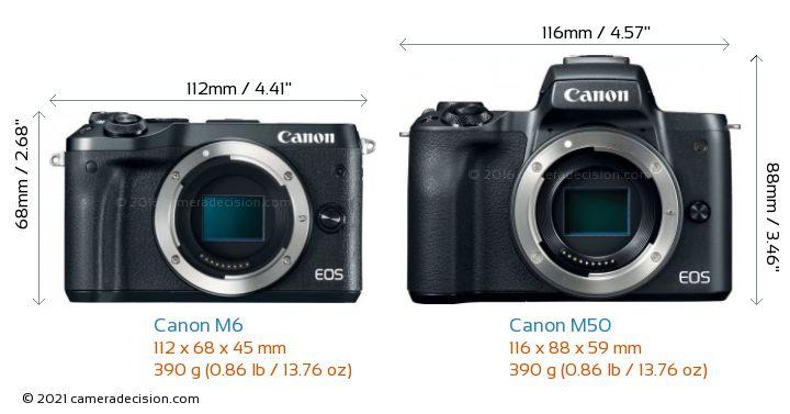Canon M6 vs Canon M50 Camera Size Comparison - Front View