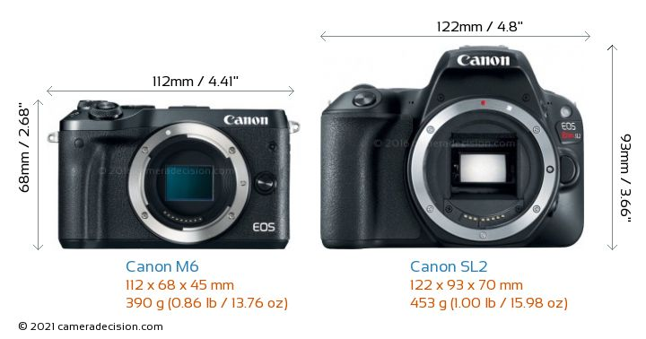 Canon M6 vs Canon SL2 Camera Size Comparison - Front View