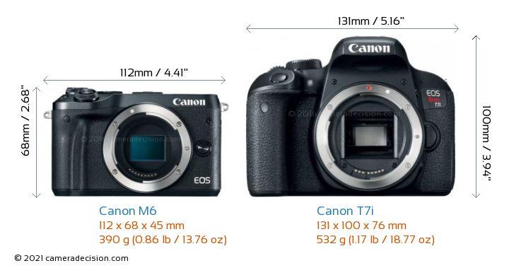Canon M6 vs Canon T7i Camera Size Comparison - Front View