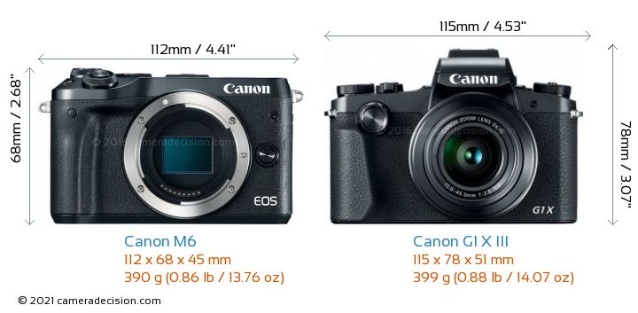 Canon M6 vs Canon G1 X III Camera Size Comparison - Front View