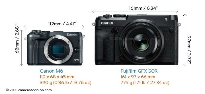 Canon M6 vs Fujifilm GFX 50R Camera Size Comparison - Front View