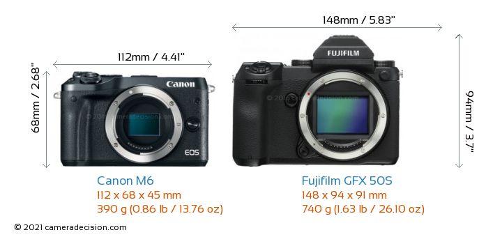 Canon M6 vs Fujifilm GFX 50S Camera Size Comparison - Front View