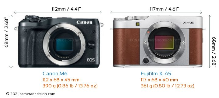 Canon M6 vs Fujifilm X-A5 Camera Size Comparison - Front View