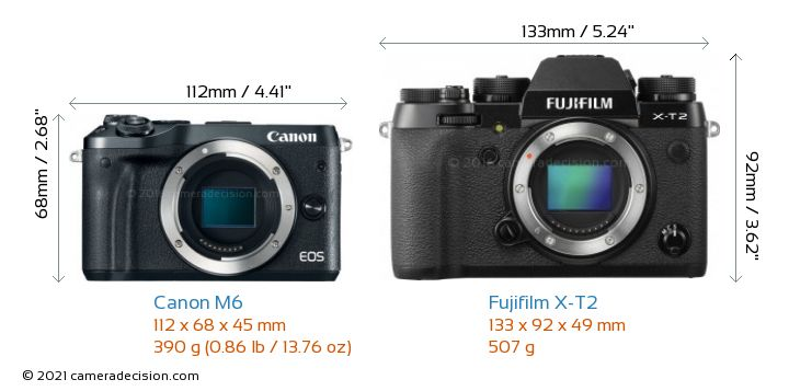 Canon M6 vs Fujifilm X-T2 Camera Size Comparison - Front View