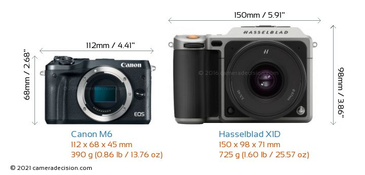 Canon M6 vs Hasselblad X1D Camera Size Comparison - Front View