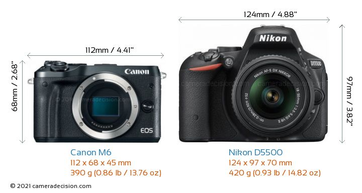 Canon M6 vs Nikon D5500 Camera Size Comparison - Front View