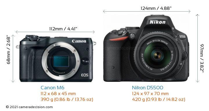 Canon M6 vs Nikon D5500 Camera Size Comparison - Front View