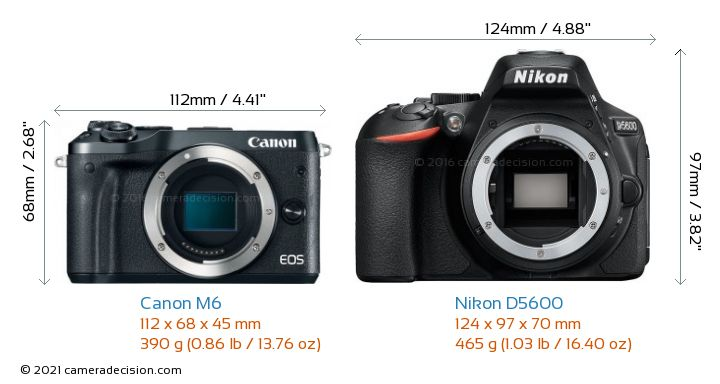 Canon M6 vs Nikon D5600 Camera Size Comparison - Front View
