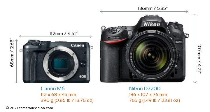 Canon M6 vs Nikon D7200 Camera Size Comparison - Front View