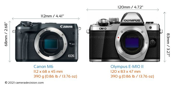 Canon M6 vs Olympus E-M10 II Camera Size Comparison - Front View