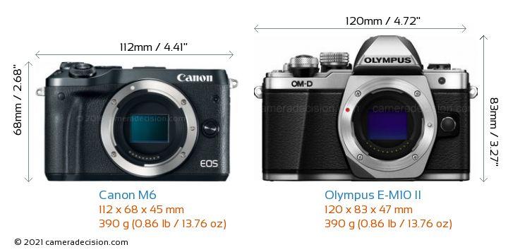 Canon M6 vs Olympus E-M10 II Camera Size Comparison - Front View