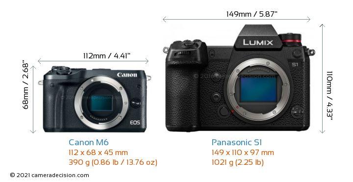 Canon M6 vs Panasonic S1 Camera Size Comparison - Front View