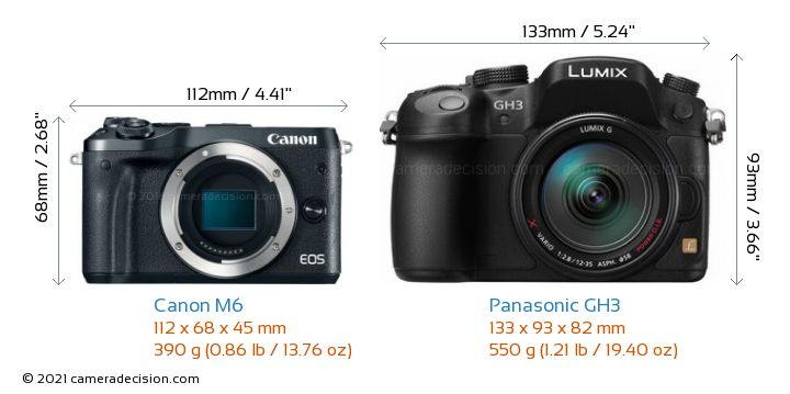 Canon M6 vs Panasonic GH3 Camera Size Comparison - Front View