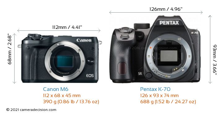 Canon M6 vs Pentax K-70 Camera Size Comparison - Front View