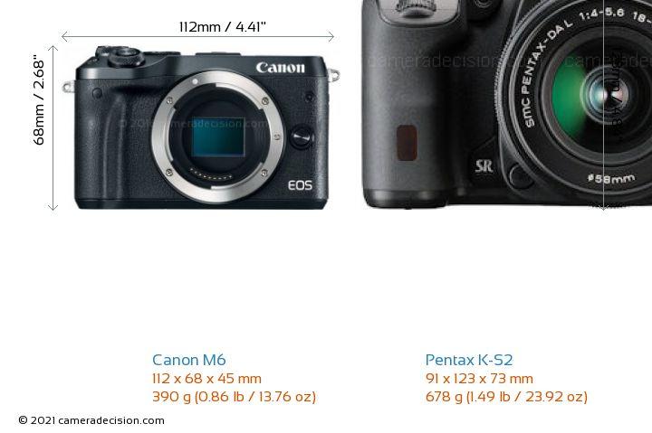 Canon M6 vs Pentax K-S2 Camera Size Comparison - Front View