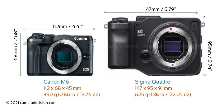 Canon M6 vs Sigma Quattro Camera Size Comparison - Front View