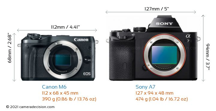 Canon M6 vs Sony A7 Camera Size Comparison - Front View