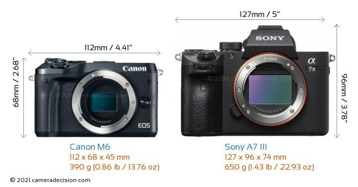 Canon M6 vs Sony A7 III Camera Size Comparison - Front View