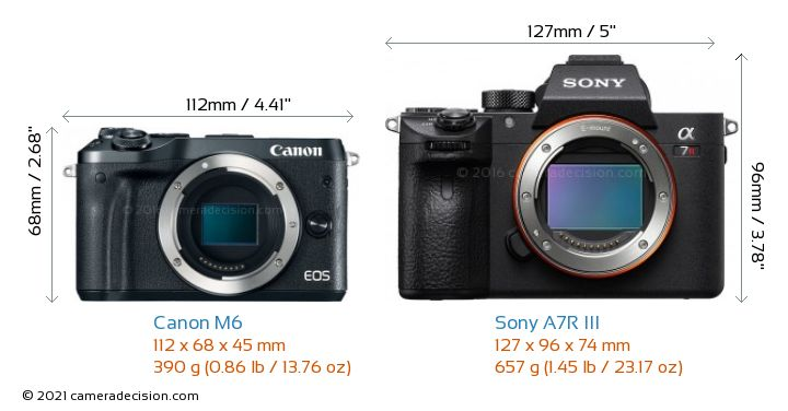 Canon M6 vs Sony A7R III Camera Size Comparison - Front View