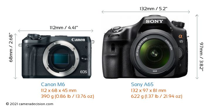 Canon M6 vs Sony A65 Camera Size Comparison - Front View