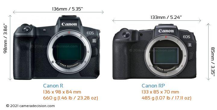 Canon R vs Canon RP Camera Size Comparison - Front View