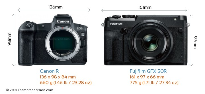 Canon R vs Fujifilm GFX 50R Camera Size Comparison - Front View