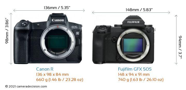 Canon R vs Fujifilm GFX 50S Camera Size Comparison - Front View