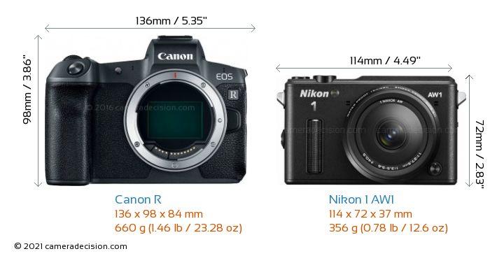 Canon R vs Nikon 1 AW1 Camera Size Comparison - Front View