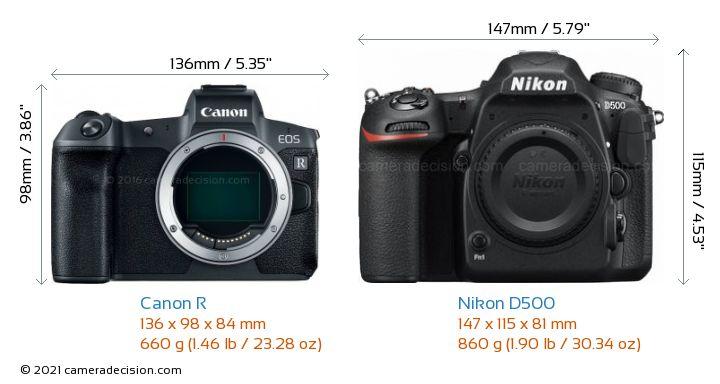 Canon R vs Nikon D500 Camera Size Comparison - Front View