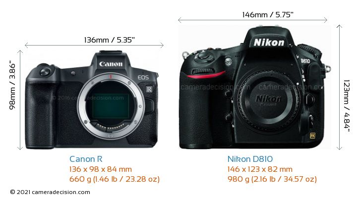 Canon R vs Nikon D810 Camera Size Comparison - Front View