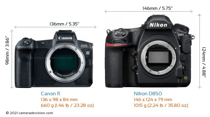 Canon R vs Nikon D850 Camera Size Comparison - Front View