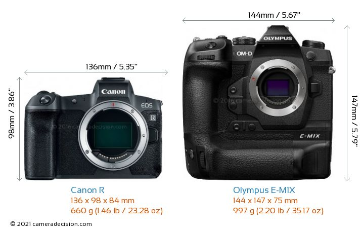 Canon R vs Olympus E-M1X Camera Size Comparison - Front View