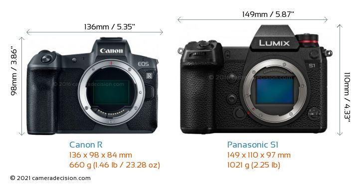 Canon R vs Panasonic S1 Camera Size Comparison - Front View