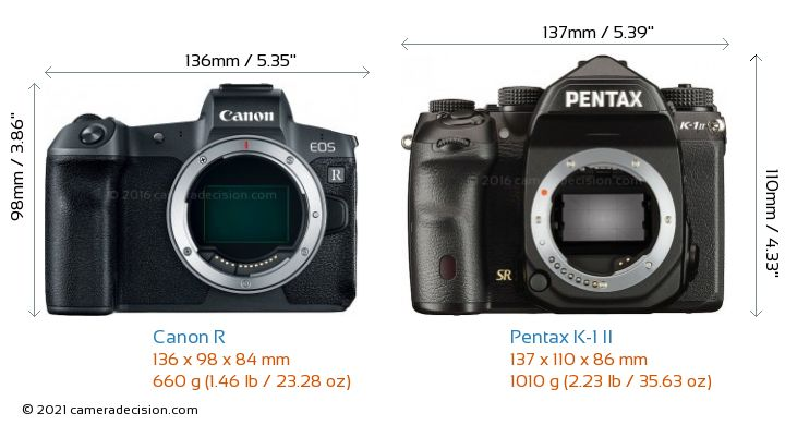 Canon R vs Pentax K-1 II Camera Size Comparison - Front View