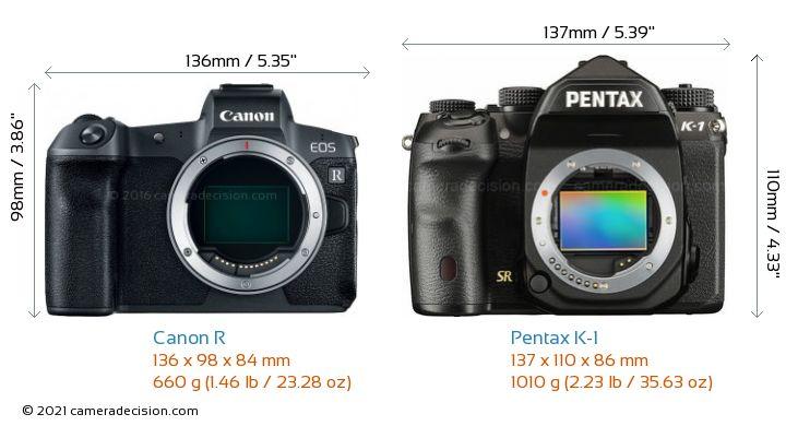 Canon R vs Pentax K-1 Camera Size Comparison - Front View