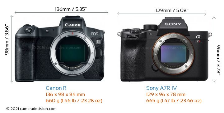 Canon R vs Sony A7R IV Camera Size Comparison - Front View